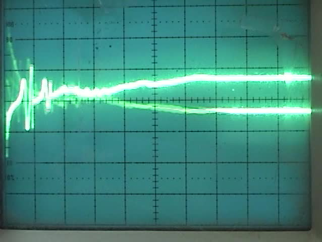 Old Oscilloscope Screen : An old oscilloscope close up of the screen displays a wave